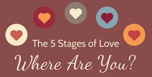 The 5 Stages of Love, Where Are You?